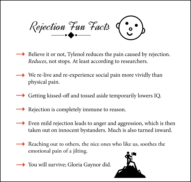 rejection_chart
